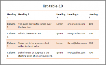 list-table-10